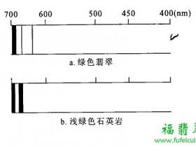 翡翠鉴定之染绿色石英岩的特征